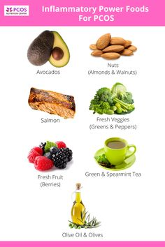 Trustworthy Information and Resources From the Leading Experts in Diet and Nutrition for Polycystic Ovary syndrome (PCOS) Pcos Meal Plan, Best Fat Burning Foods, Healthy Food To Lose Weight, Good Foods To Eat, Anti Inflammatory Recipes, Food Facts, Good Healthy Recipes, Diet And Nutrition, Safe Food