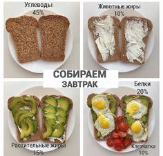 Пример здорового завтрака Healthy Menu, Healthy Recipes, Good Food, Yummy Food, Sports Food, Proper Nutrition, Tea Recipes, Clean Eating Recipes, Food Dishes