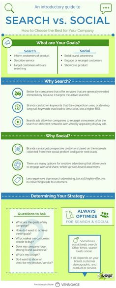 SEO vs. Social Media: How to Choose the Best Strategy