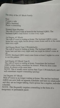 ECG and 3 rd degree blocks Cardiac Nursing, Nursing Mnemonics, Rn School, Medical School, Medical Humor, Medical Assistant, School Humor, Icu Nurse Humor, Icu Rn
