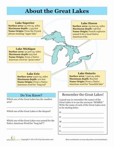 Learn some basic facts and figures about The Great Lakes, an important geographical feature.