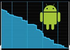 How to Reduce Mobile Data Usage on Android - Top 5 Proven Ways  #Android