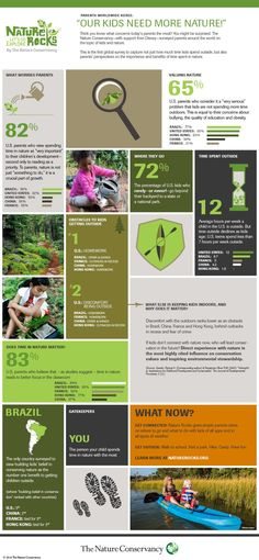 Kids need more nature! Great info from the Nature Conservancy.