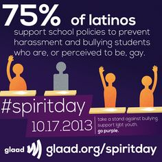 75% of Latinos support school policies that protect gay students.  Do you agree? Stand up against bullying on #SpiritDay 10/17: http://glaad.org/spiritday