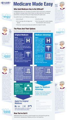 Medicare Made Easy - http://www.getonlinequotes.com