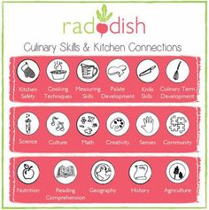 Raddish | Homeschool – Raddish Kids