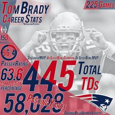 With Brady playing his first game of the year this Sunday, I wanted to create a graphic that showed exactly how good he is... just in case anyone needed a reminder... You're welcome, Jets, Bills, Dolphins, Broncos, and Colts fans! Ryan Tannehill is not the GOAT, nor is Fitzpatrick, Taylor, or Manning. #sportsedit #sportsedits #sportseffects #design #graphicdesign #nfl #football #patriots #patsnation #PatriotsNation #pats @patriots @gillettestadium #patriotsnation #newengland…