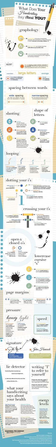 What's The Deal With Your Handwriting? (Infographic) http://www.turntherecordover.com/2014/01/whats-the-deal-with-your-handwriting-infographic/