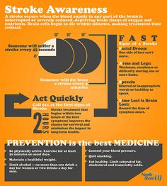 May is National Stroke Awareness Month. From North Shore LIJ: Act FAST if you think a loved one may be having a stroke - it could save their life.