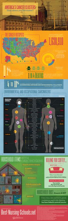 Does your location increase the likelihood of developing cancer? This infographic highlights the US' cancer clusters, as well as the environmental toxins that could be causing them.