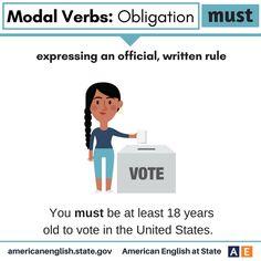 Modal Verbs: Obligation - Must