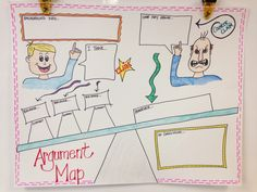 Argument Map - Perfect Anchor Chart for Organizing Argument Writing