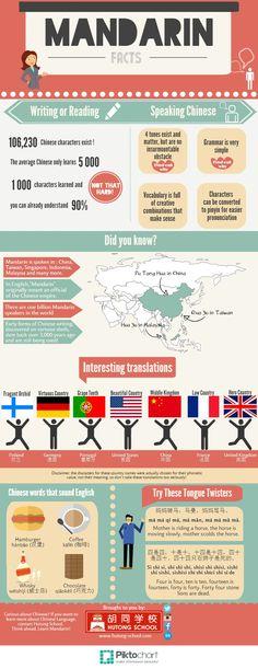 Mandarin Facts