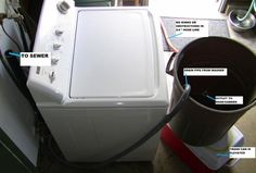 Picture of Simple Laundry Greywater System