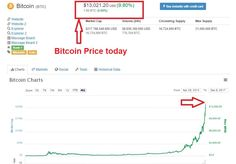Bitcoin price today is hit new high again!