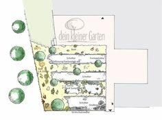 Grundriss eines Gartenkonzeptes für ein Reiheneckhaus. Handgezeichnet, koloriert. Der Garten ist strukturiert durch waagerecht verlaufende Beete und Wege Bullet Journal, Concept, Lawn, Floor Layout