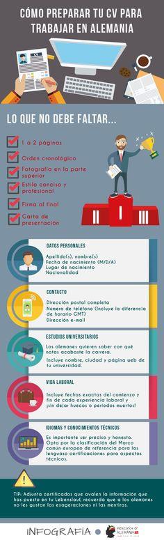 infografía cv para trabajar en Alemania