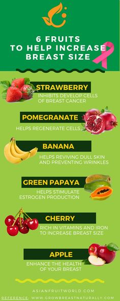 Believe it or not, these fruits have those benefits that we women always want to have. #benefits #fruit #pomegranate #strawberry #asianfruitworld #banana #papaya #cherry #apple