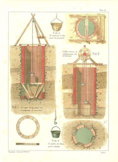 Construction Techniques Antique Drawing Masonry by CarambasVintage