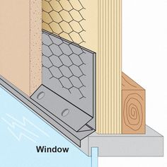 This illustration shows mike guertin 39 s method of venting for Window z flashing