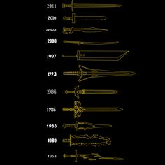 Swords...Can you name them all? (T-Shirt design at The Nerd Machine: http://www.thenerdmachine.com/products/swords)