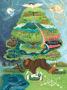 Nine Worlds from Norse mythology ( love the way the upper realm includes so many of the god/dess' halls and lands... unfortunately, all the wells are depicted at the bottom ... probably because they are each said to be under a root but it does say one root goes to Midgardh and one extends into the heavens)