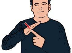 Important British Sign Language Dictionary   British Sign Language Dictionary - Free BSL Resource