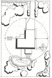 bushfire protection diagrams - Google Search