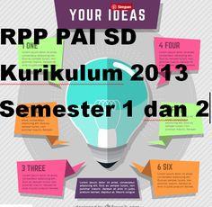 Download Format RPP Silabus PAI SD Kurikulum 2013 semester 1 dan 2