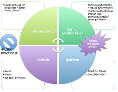 Check out this Great Weight Loss site -- http://weightloss-7yh1q9wd.myreputablereviews.com/