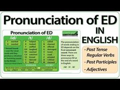 ED pronunciation in English - How to pronounce ED endings - YouTube