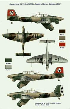 Junkers stuka colour scheme