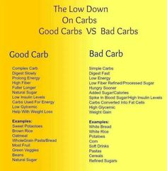 Can you lose weight eating 100 grams of carbs a day