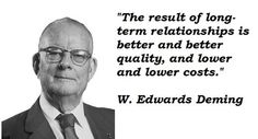 edward deming quote - Google Search