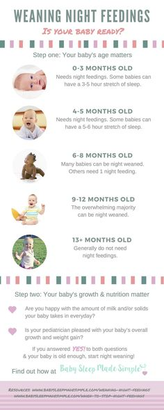 Weaning Night Feedings - Is Your Baby Ready? | This useful infographic will shed…