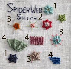 Summer Stitch School Week 6: Spider Web Stitch