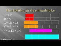 1. Murtoluku, desimaaliluku vai prosenttiluku - YouTube