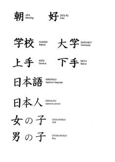 My 2014 resolution: Brush up my Japanese speaking  writing, and learning more Kanji  http://www.thetraveltester.com/resolutions-for-2014/