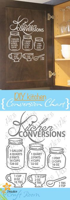 Kitchen Conversion Chart - Pazzles Craft Room : Put this lovely DIY conversion chart on any smooth surface - your fridge, cabinet door, or on a wooden plaque - for easy reference of kitchen measurement conversions! Diy Interior, Kitchen Measurement Conversions, Kitchen Conversion Chart, Measurement Conversion Chart, Cuadros Diy, Shilouette Cameo, Kitchen Measurements, Diy Cutting Board, Wooden Plaques