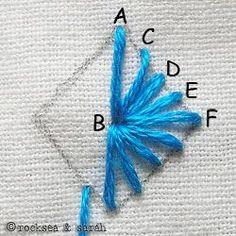 blanket stitch scallops | Sara