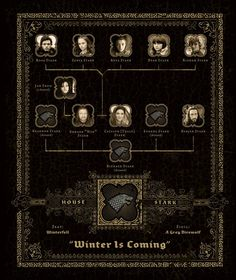 The Great Houses of Westeros - Game of Thrones - House Stark