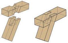 Afbeeldingsresultaat voor woodworking