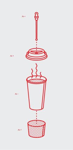 Simple infographic that dissects the different layers of a coffee cup.