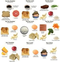 Military Diet Plan. Need to make some adjustments to make it vegetarian and without eggs....