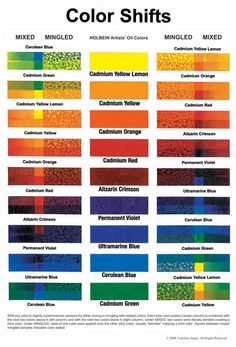 Oil color mixing chart by magic palette http www for Basic acrylic paint colors to have