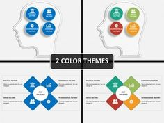 Pestle Marketing Presentation Template By Simplesmart Graphicriver