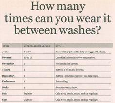 También es importante cuidar las prendas