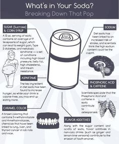 What's in your soda?  http://www.facebook.com/tridoshawellness  http://www.tridoshawellness.com/