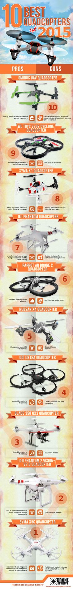 Drones, Quads or whatever else one calls them, flying Quadcopters can be a great hobby. The excitement of flying a machine, maneuvering it in the air, taking aerial photos and making videos from the top without having to move out of the park bench, are all the perks of this hobby. Read here http://bestquadcoptersite.com