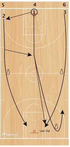 These basketball passing drills were posted in the FastModel Sports Basketball Plays and Drills Library The site has thousands of drills and plays that have been submitted by coaches from all levels and from all over the world. You can…Read more →